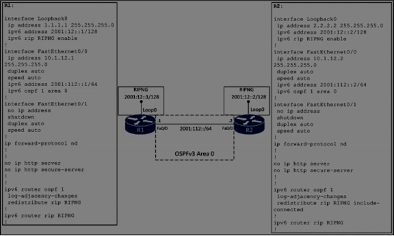 2016NEW Cisco.CCIE.(400-101)EXAM] CCIE Routing and Switching EXAM A PART14 (301-320) VCE DUMPS FOR FREE DOWNLOAD WITH 100%PASS ENSURE